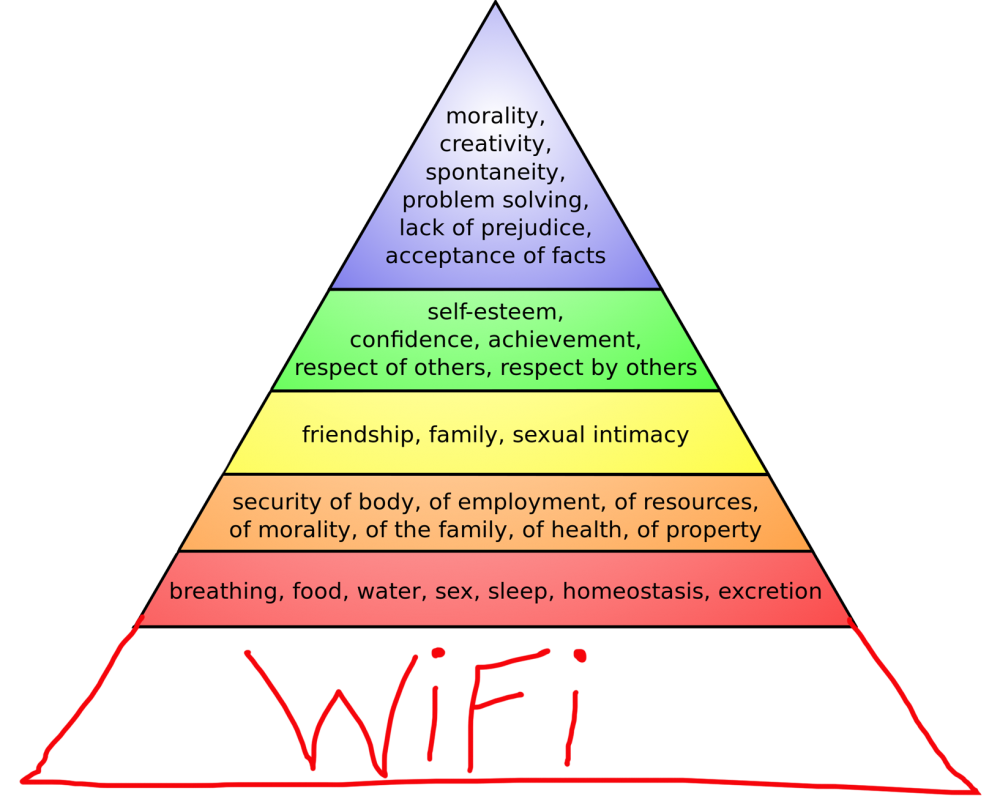 maslow hierarchie of need wifi