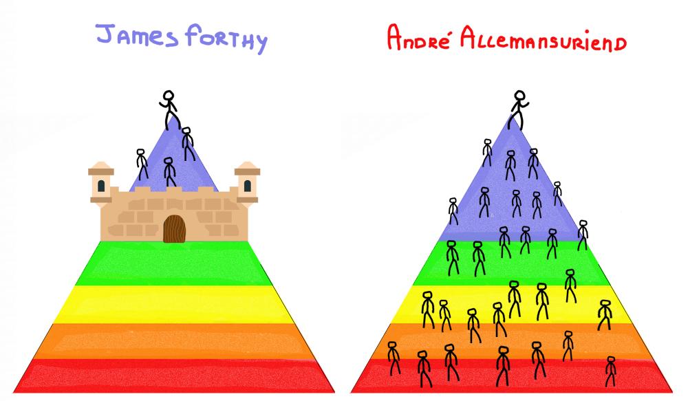 Piramide van Matsklow Bestweter